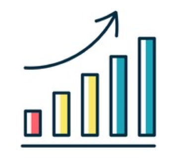 bar graph showing growth from left to right